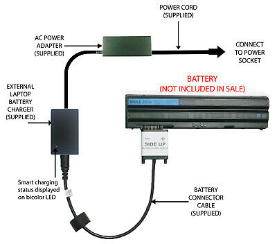 External Laptop Battery Charger For Dell Inspiron 5520, 5525, 5720, 8858X, 911MD • 52.98£