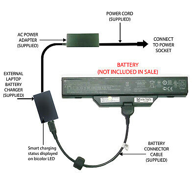 External Laptop Battery Charger For HP 6720 6730 6735 6820 550, 451086 DD06 DD08 • 52.98£