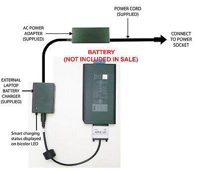External Laptop Battery Charger For Dell Latitude Rugged Extreme 7204 7404 CJ2K1 • 52.98£