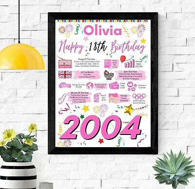 18TH Birthday Gift Present |2002 The Year You Were Born Poster| Personalised  • 3.99£