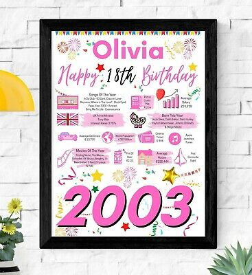 £4.45 • Buy 18TH Birthday Gift Present |2003 The Year You Were Born Poster| Personalised