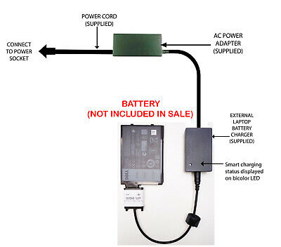 £52.98 • Buy External Laptop Battery Charger For Dell Latitude Rugged 5420, 5424, 7424, 7WNW1