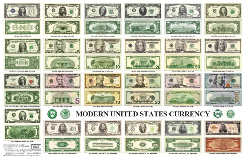 United States Currency  Glossy Poster Picture Photo Treasury Mint Money Dollars • 12.99$