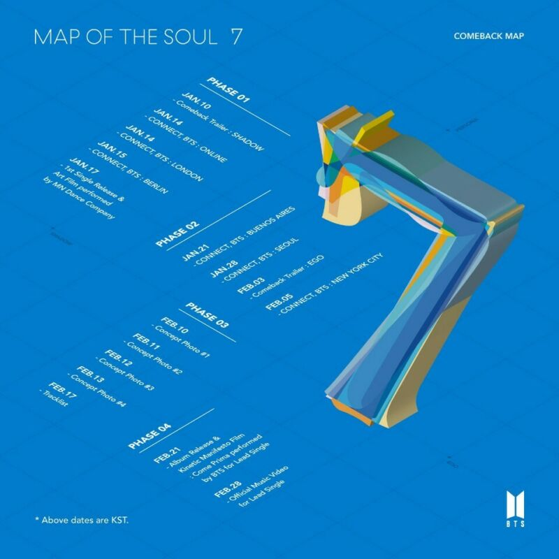 $34.99 • Buy BTS [ MAP OF THE SOUL 7 ] Album CD Photocard Poster Bighit Preorder Tracking New